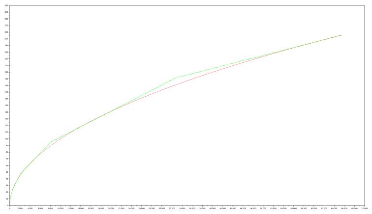 real_sqrt.png
